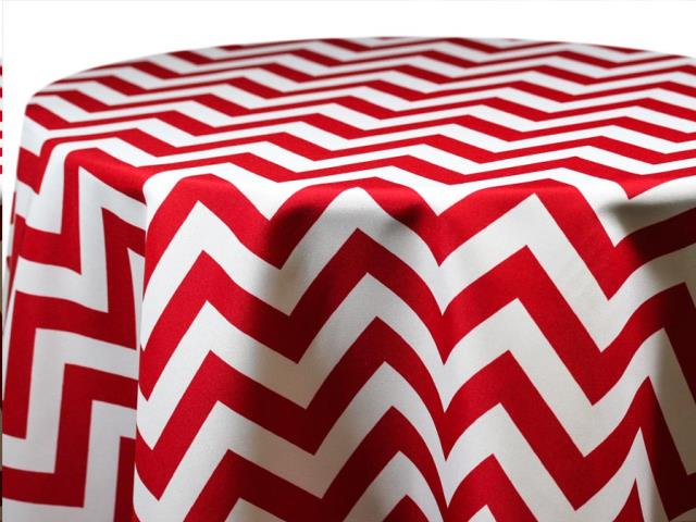 Where to find RED CHEVRON in Wilmington